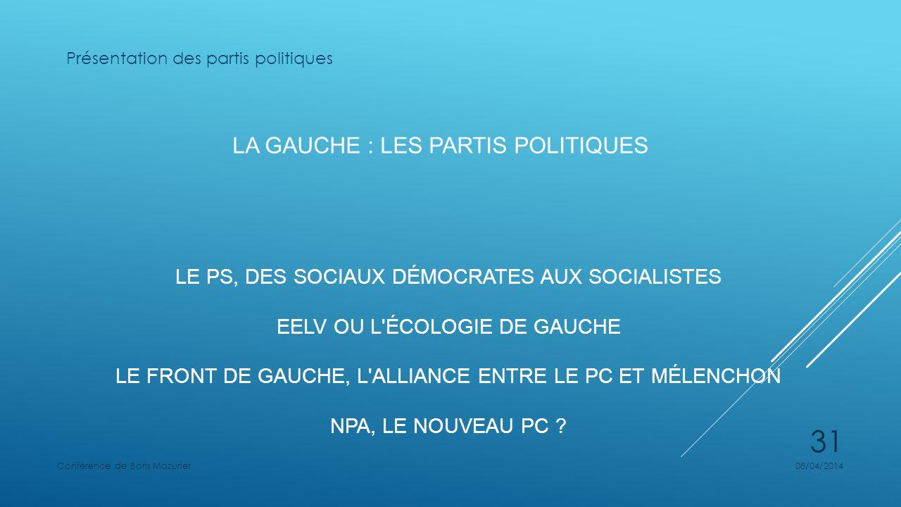 Présentation des partis politiques