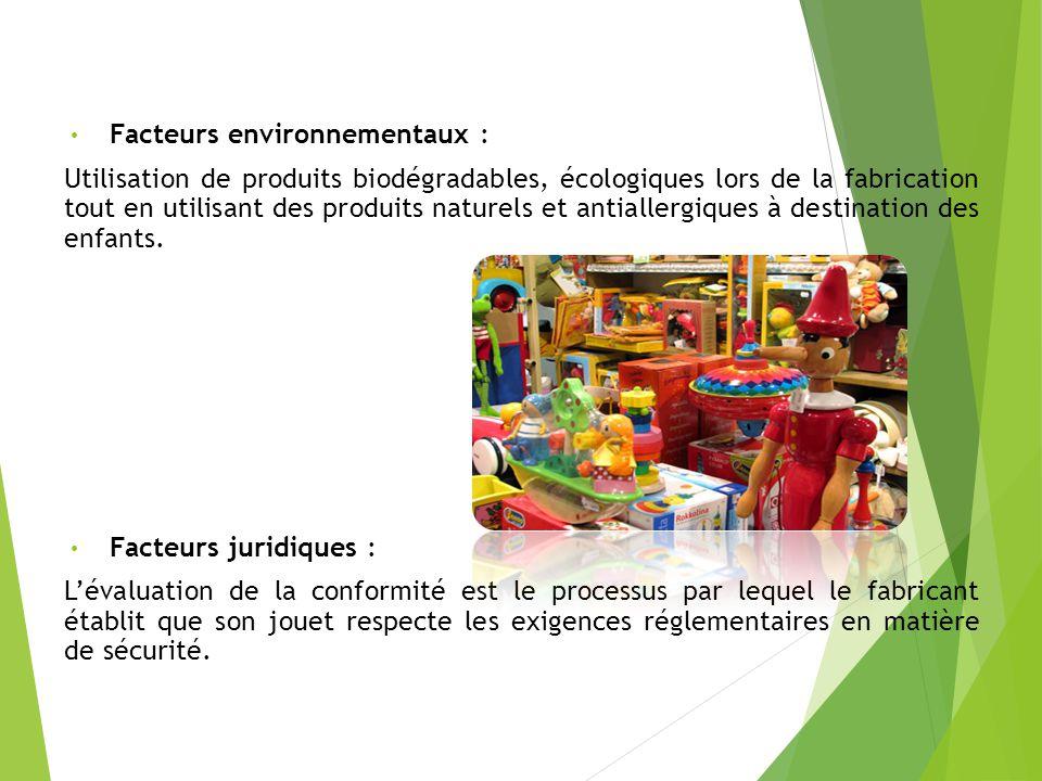 Facteurs environnementaux :