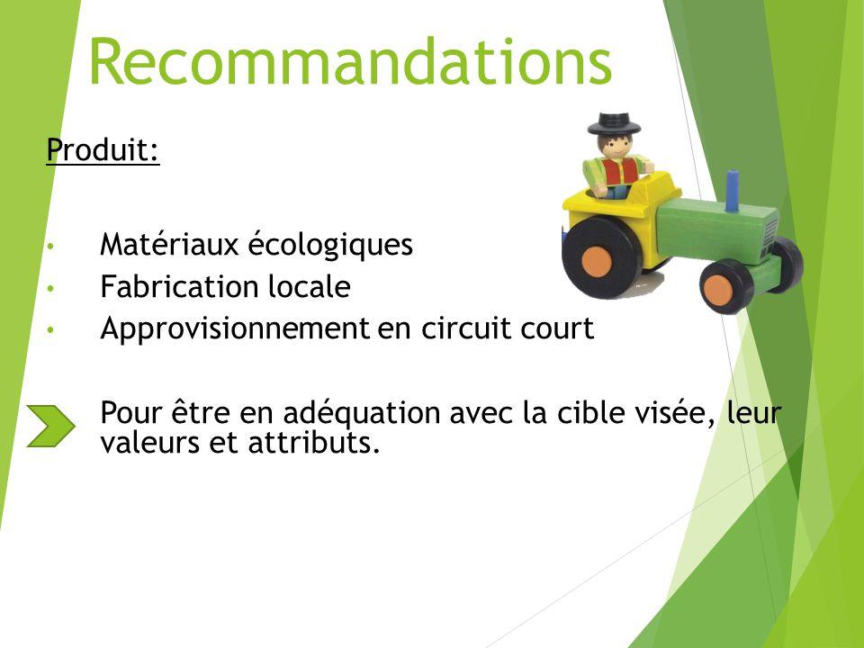 Recommandations Produit: Matériaux écologiques Fabrication locale