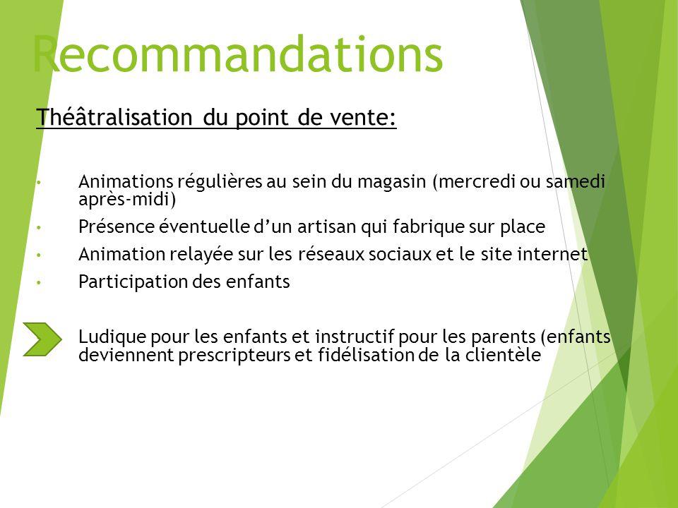 Recommandations Théâtralisation du point de vente: