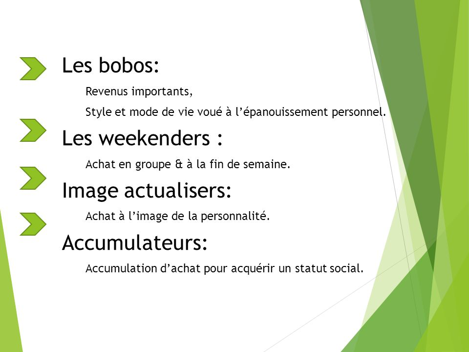 Les bobos: Les weekenders : Image actualisers: Accumulateurs:
