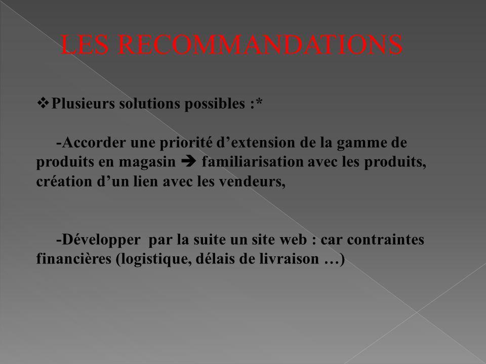 LES RECOMMANDATIONS Plusieurs solutions possibles :*
