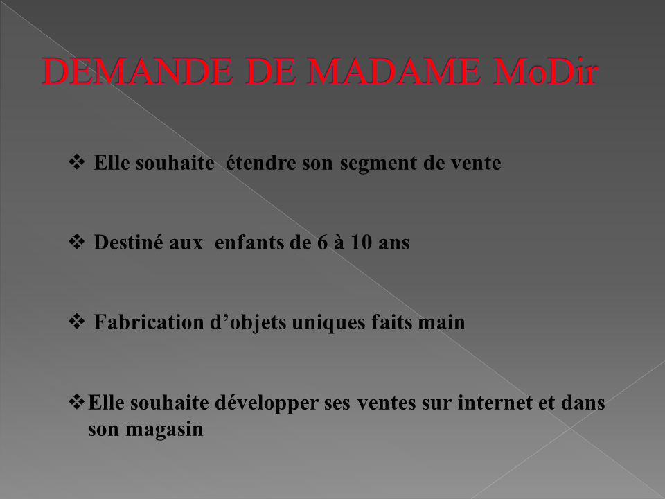 DEMANDE DE MADAME MoDir