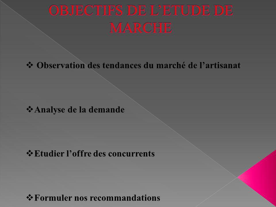 OBJECTIFS DE L'ETUDE DE MARCHE
