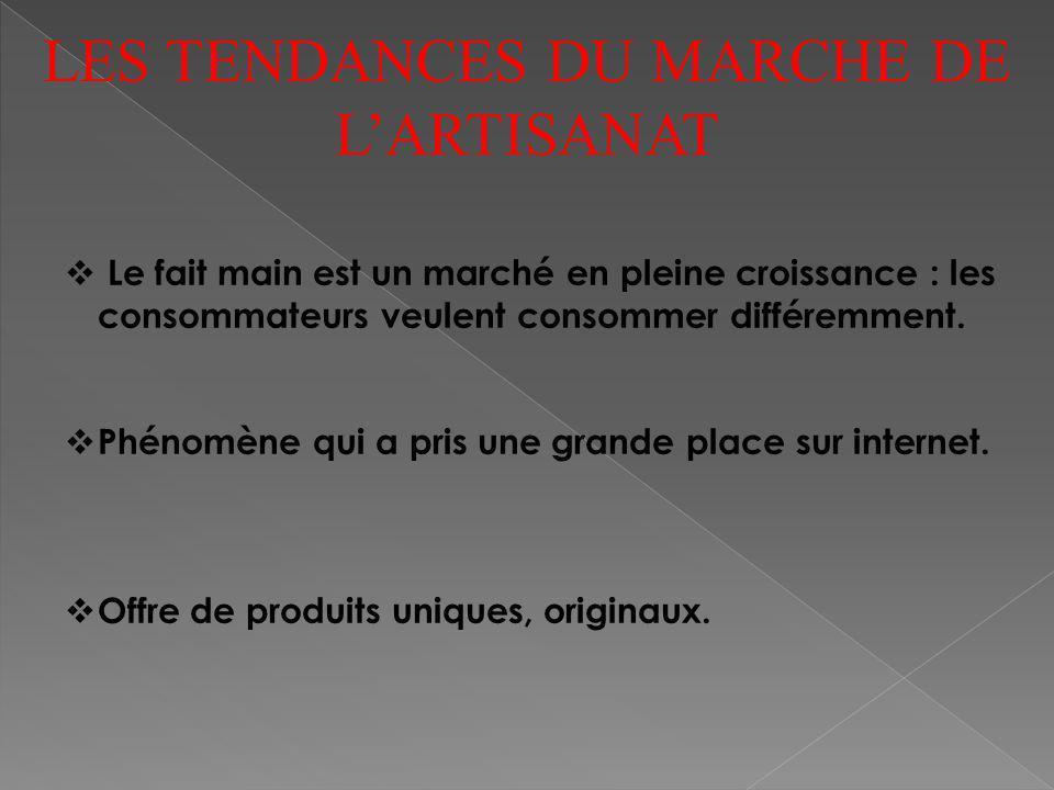 LES TENDANCES DU MARCHE DE L'ARTISANAT