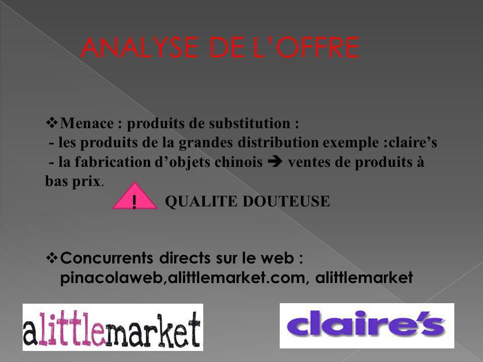 ANALYSE DE L'OFFRE ! Menace : produits de substitution :