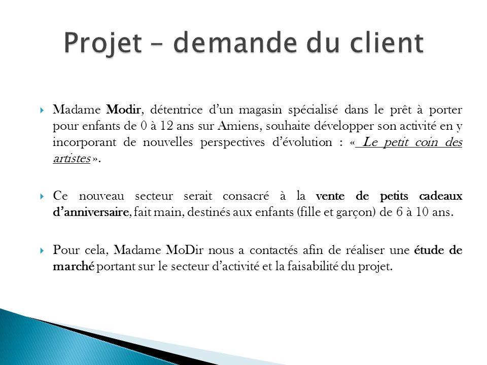 Projet – demande du client