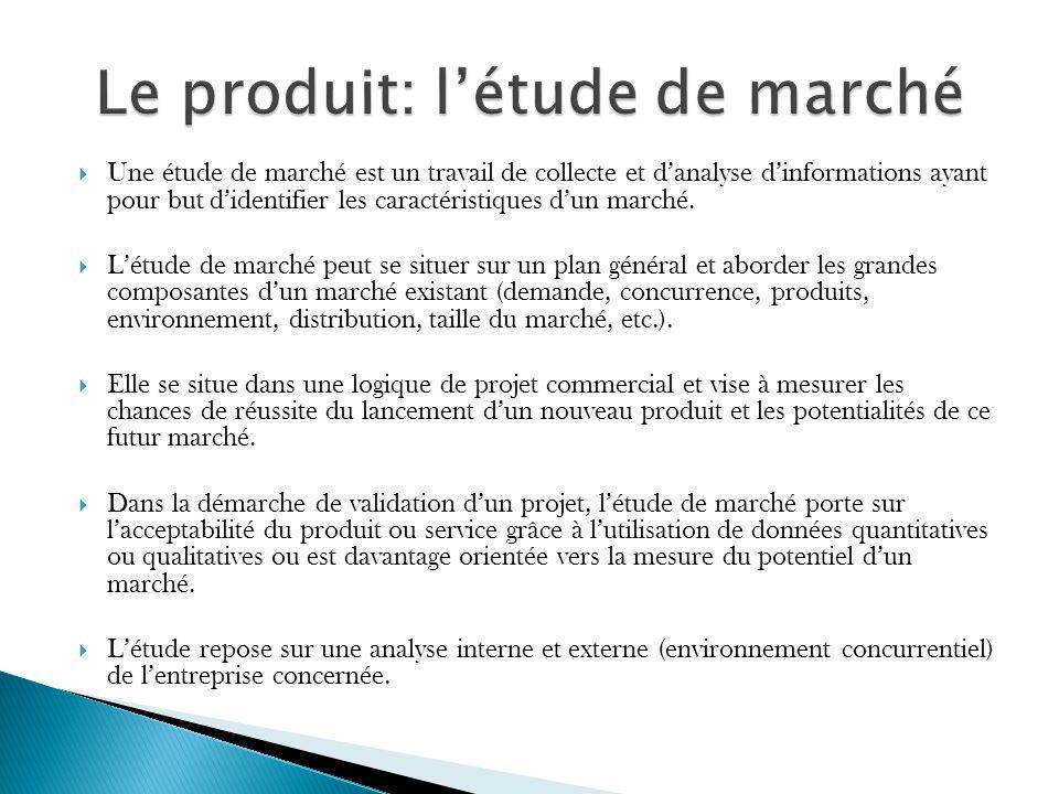Le produit: l'étude de marché