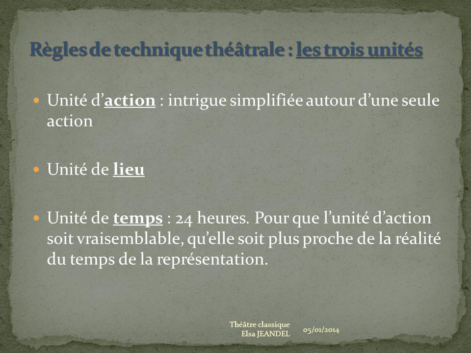 Règles de technique théâtrale : les trois unités