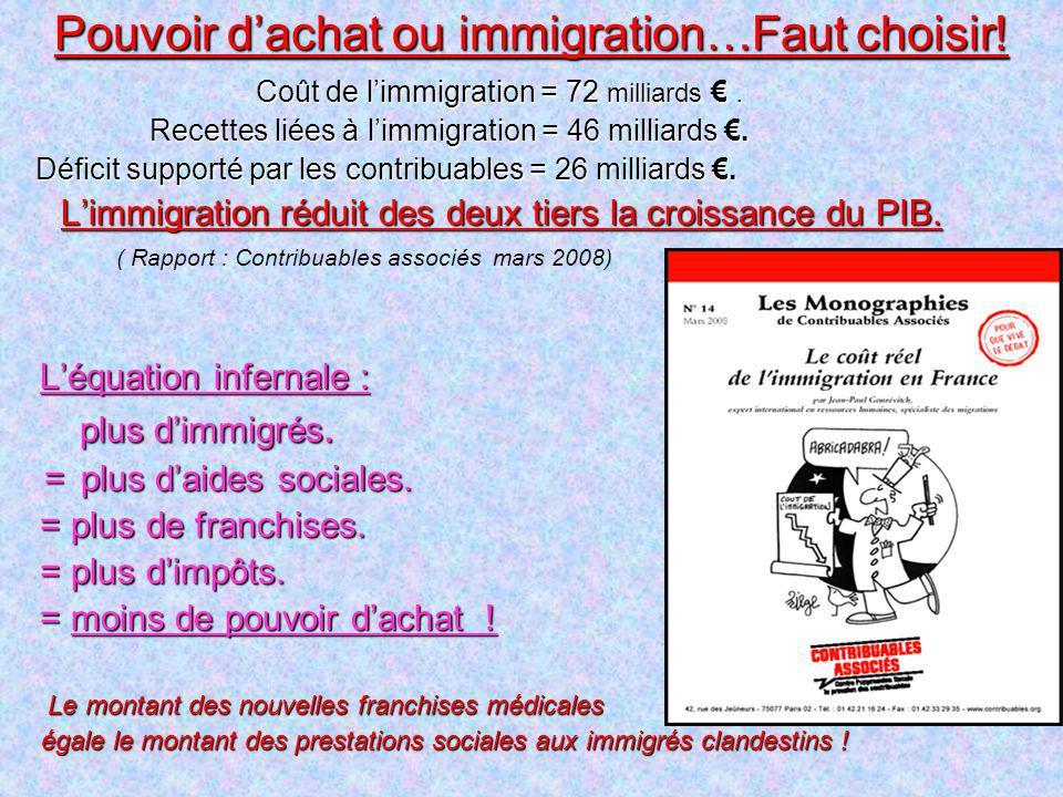 Pouvoir d'achat ou immigration…Faut choisir!