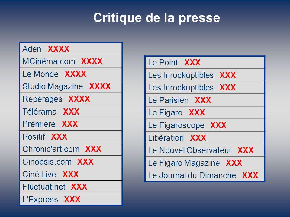 Critique de la presse Aden XXXX Le Point XXX MCinéma.com XXXX