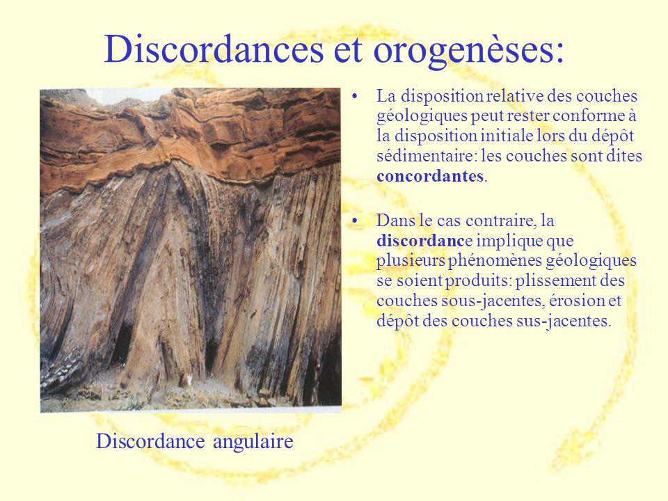 Discordances et orogenèses: