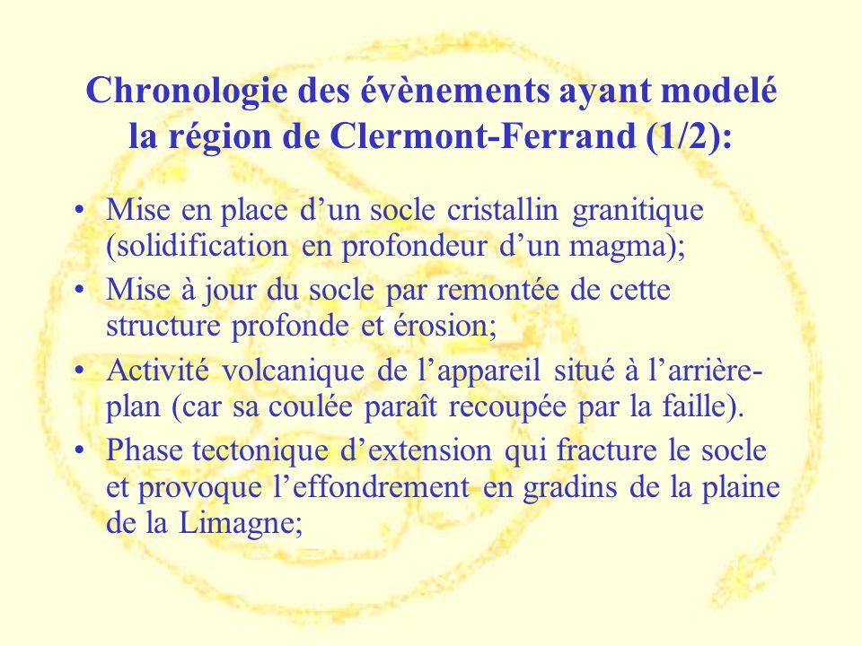 Chronologie des évènements ayant modelé la région de Clermont-Ferrand (1/2):