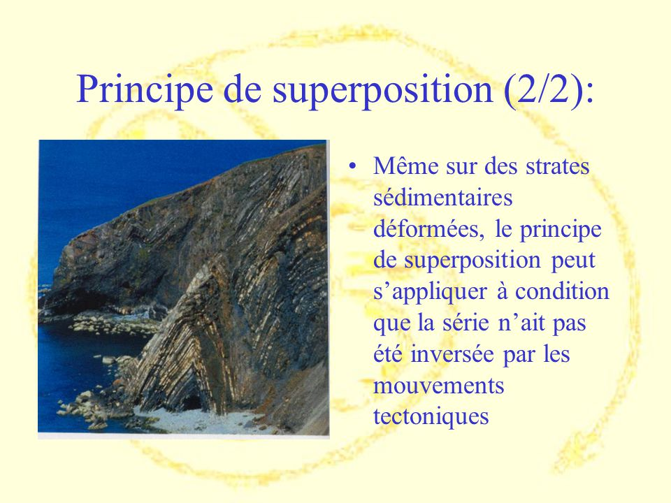 Principe de superposition (2/2):