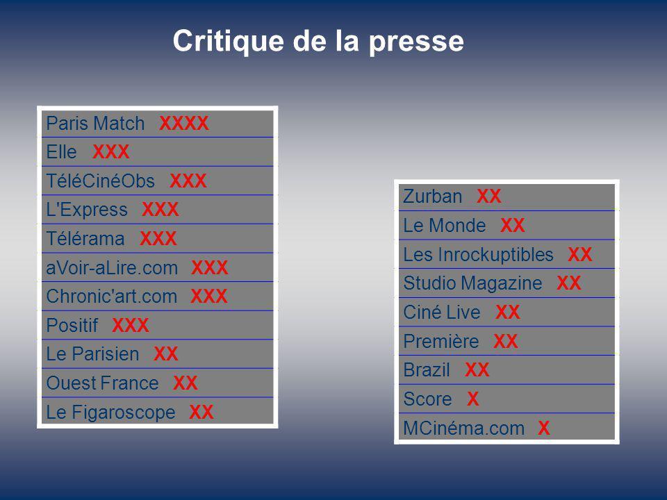 Critique de la presse Paris Match XXXX Elle XXX TéléCinéObs XXX