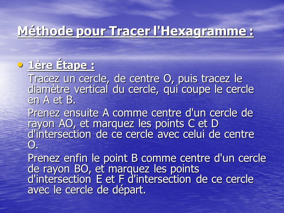 Méthode pour Tracer l Hexagramme :