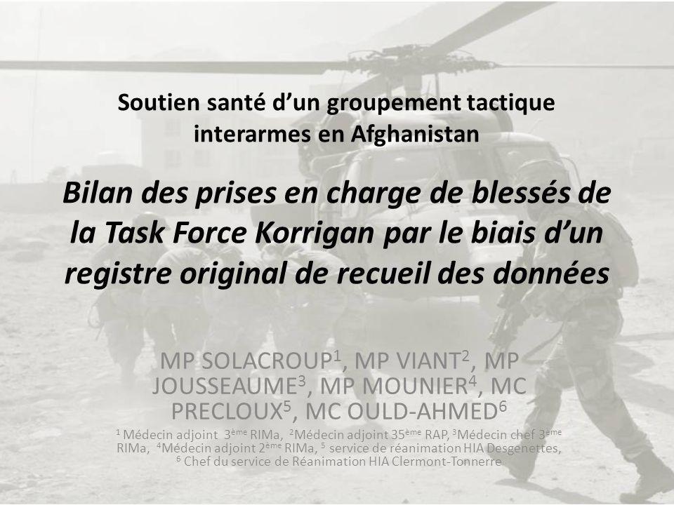 Soutien santé d'un groupement tactique interarmes en Afghanistan Bilan des prises en charge de blessés de la Task Force Korrigan par le biais d'un registre original de recueil des données