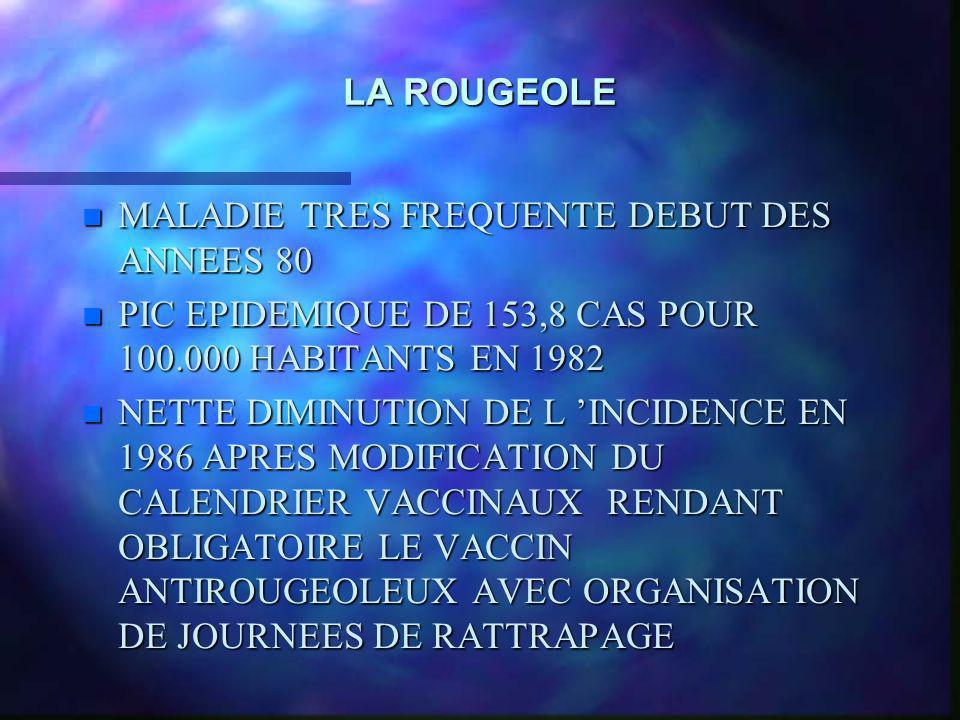 LA ROUGEOLE MALADIE TRES FREQUENTE DEBUT DES ANNEES 80. PIC EPIDEMIQUE DE 153,8 CAS POUR 100.000 HABITANTS EN 1982.