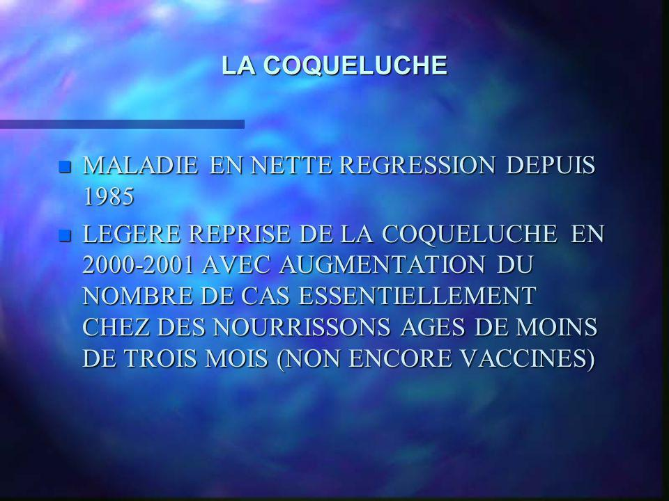 LA COQUELUCHE MALADIE EN NETTE REGRESSION DEPUIS 1985.