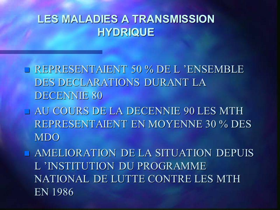 LES MALADIES A TRANSMISSION HYDRIQUE