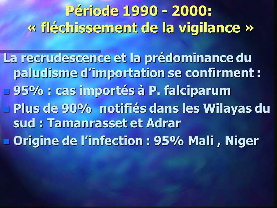 Période 1990 - 2000: « fléchissement de la vigilance »