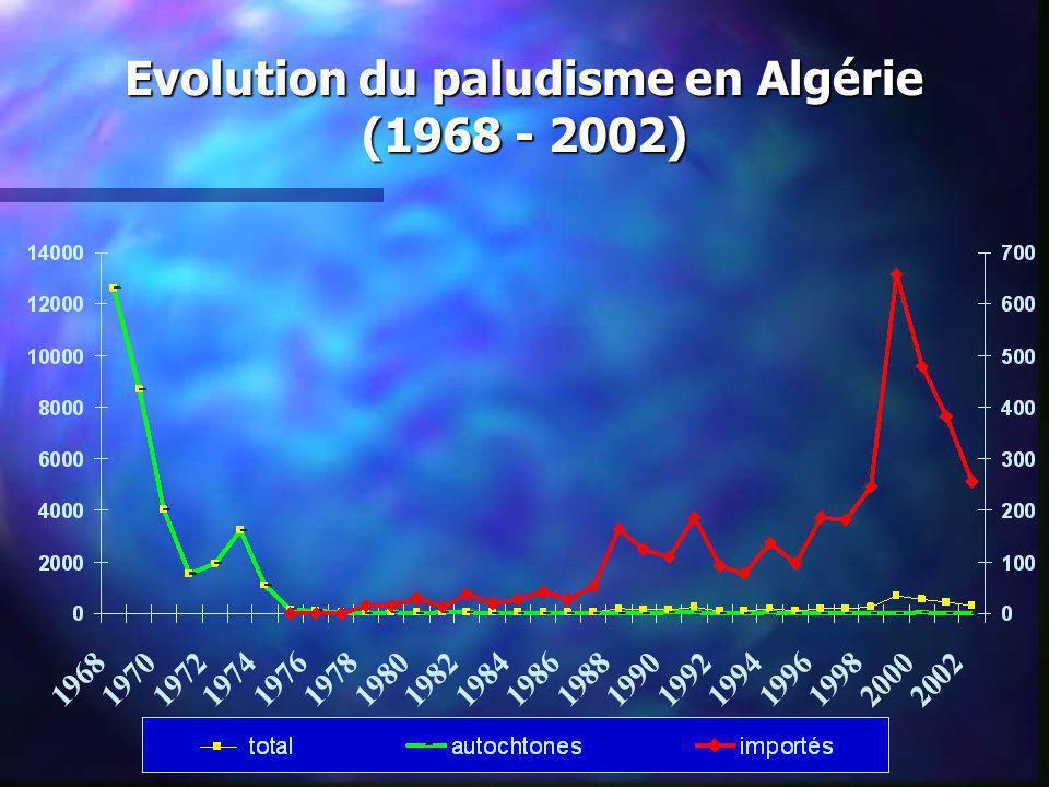 Evolution du paludisme en Algérie (1968 - 2002)