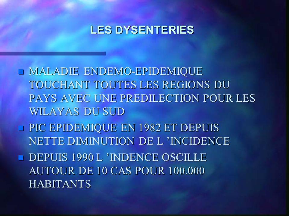 LES DYSENTERIES MALADIE ENDEMO-EPIDEMIQUE TOUCHANT TOUTES LES REGIONS DU PAYS AVEC UNE PREDILECTION POUR LES WILAYAS DU SUD.