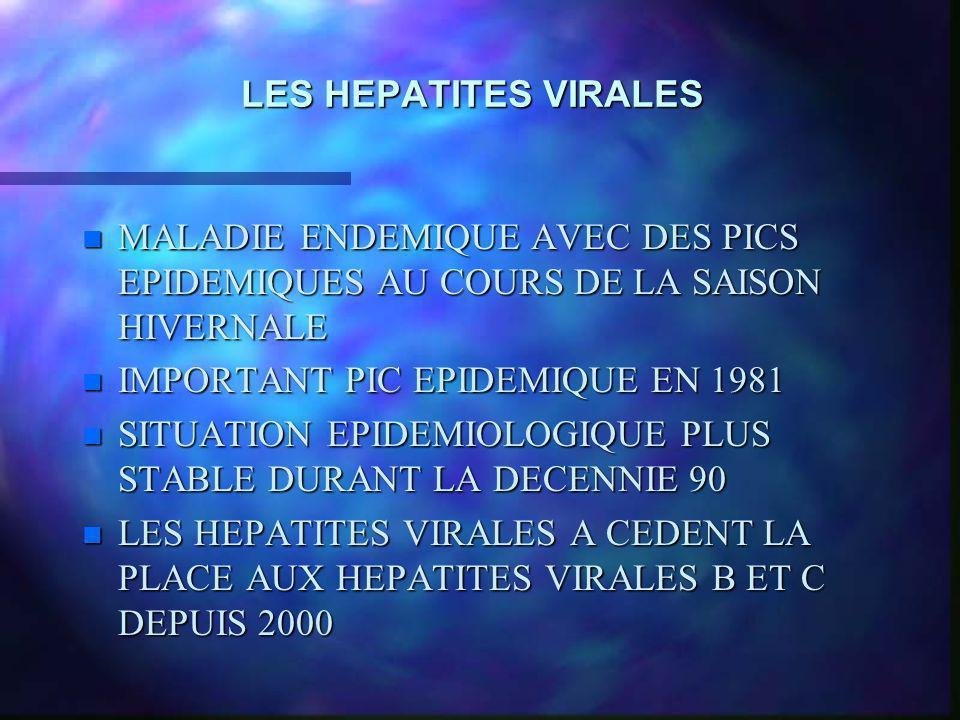 LES HEPATITES VIRALES MALADIE ENDEMIQUE AVEC DES PICS EPIDEMIQUES AU COURS DE LA SAISON HIVERNALE. IMPORTANT PIC EPIDEMIQUE EN 1981.