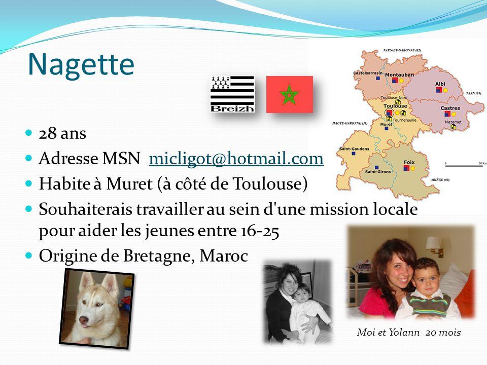 Nagette 28 ans Adresse MSN micligot@hotmail.com