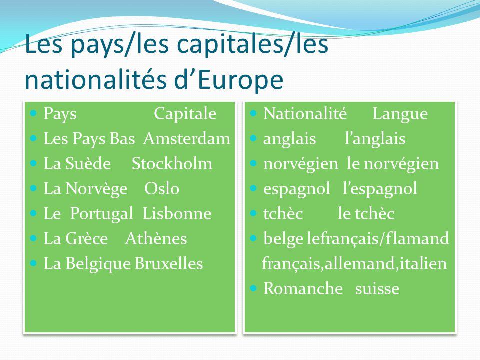Les pays/les capitales/les nationalités d'Europe