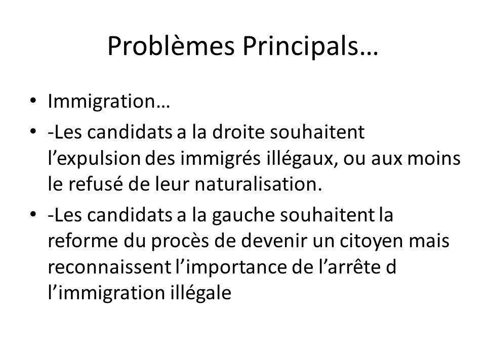 Problèmes Principals…