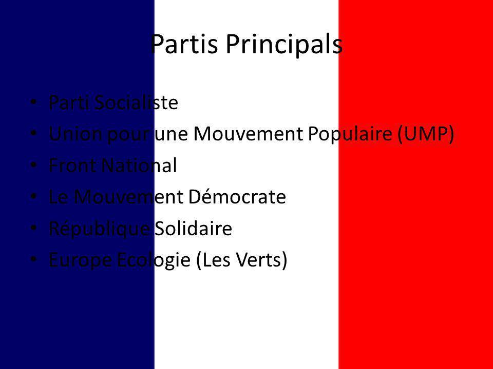 Partis Principals Parti Socialiste