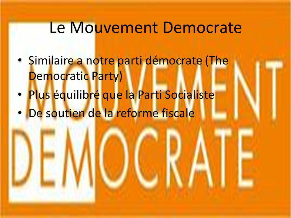 Le Mouvement Democrate