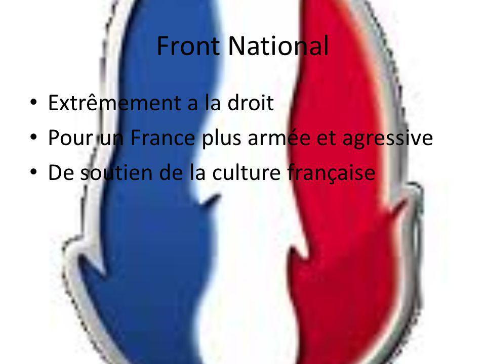 Front National Extrêmement a la droit