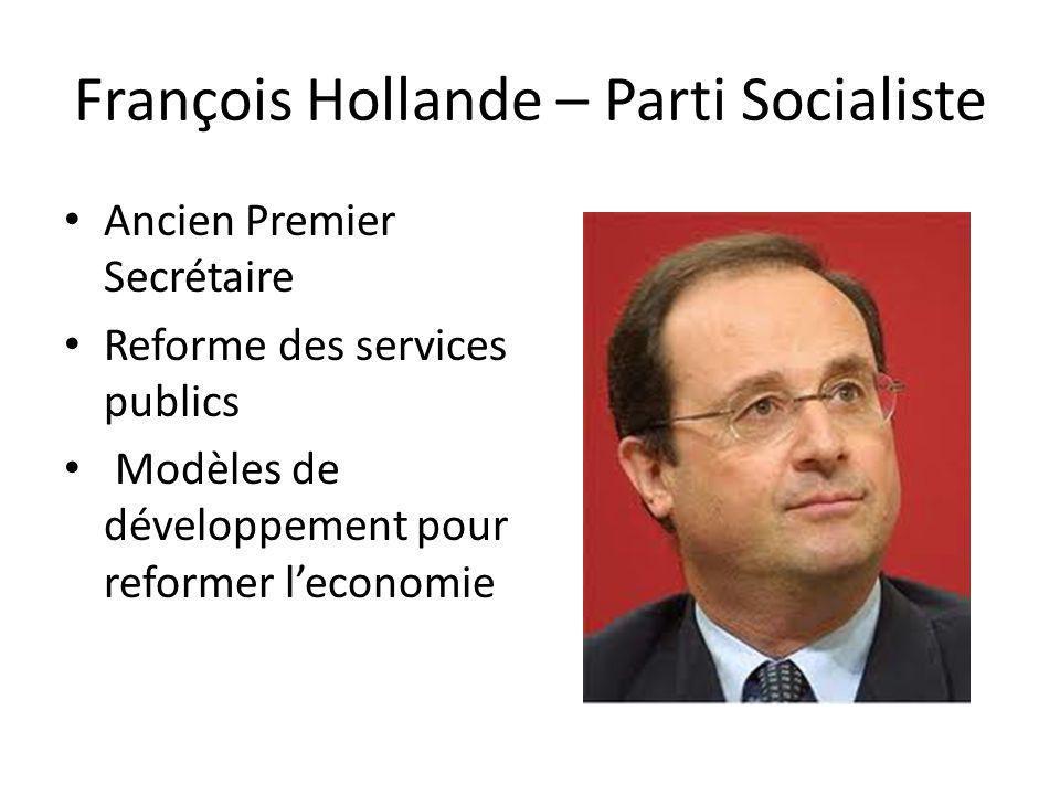 François Hollande – Parti Socialiste