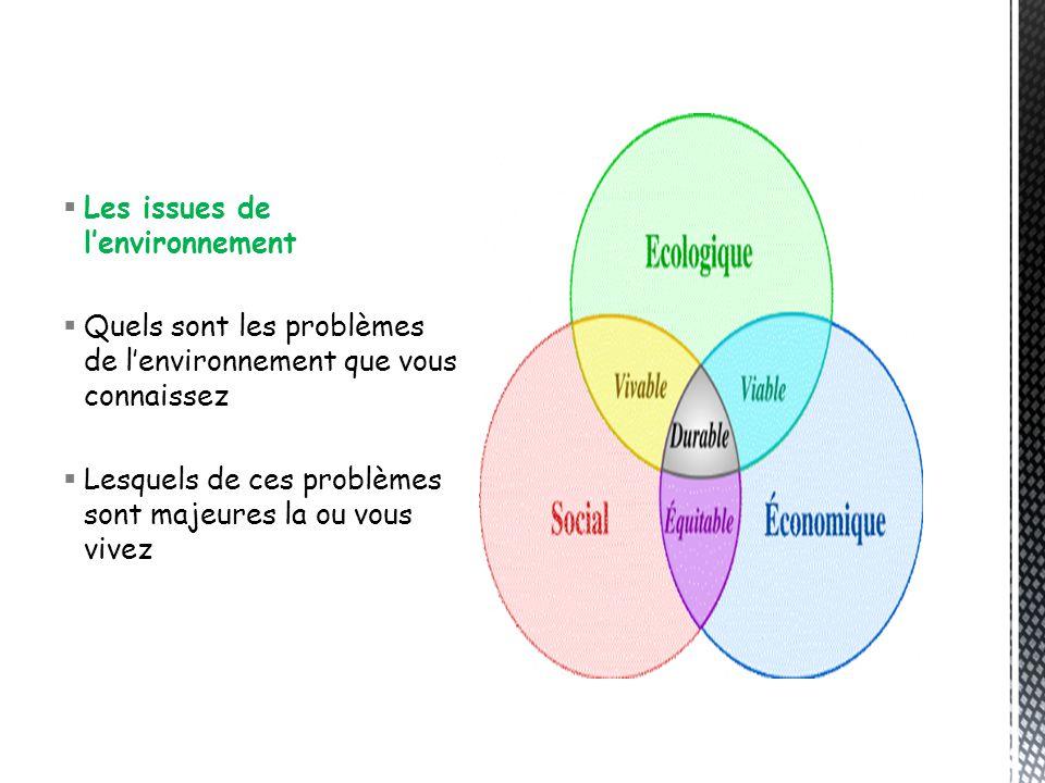 Les issues de l'environnement