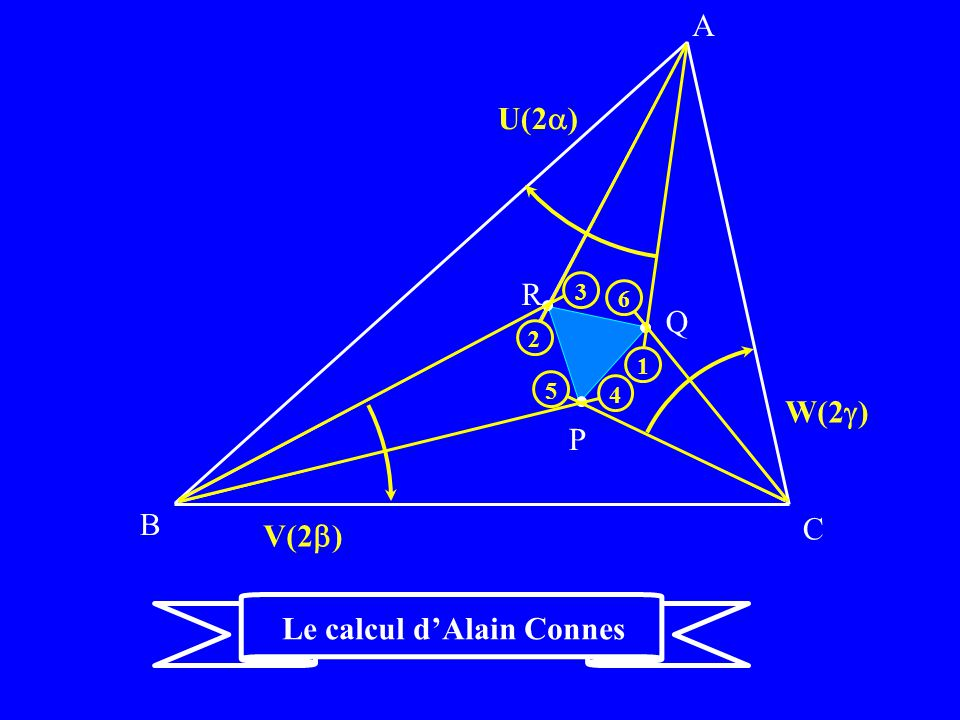 Le calcul d'Alain Connes