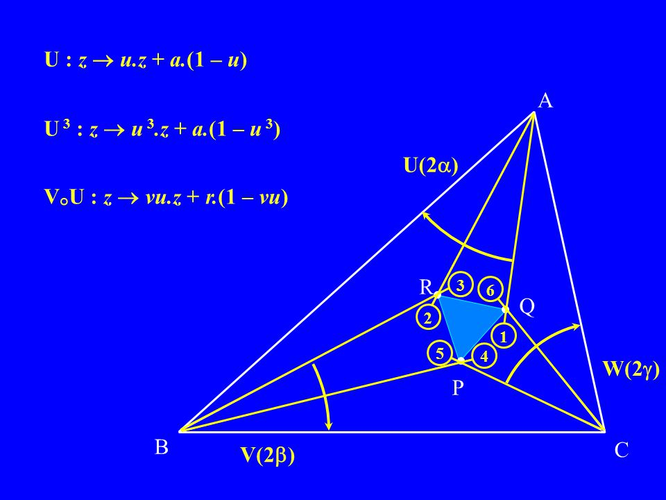 U : z  u.z + a.(1 – u) A U 3 : z  u 3.z + a.(1 – u 3) U(2)