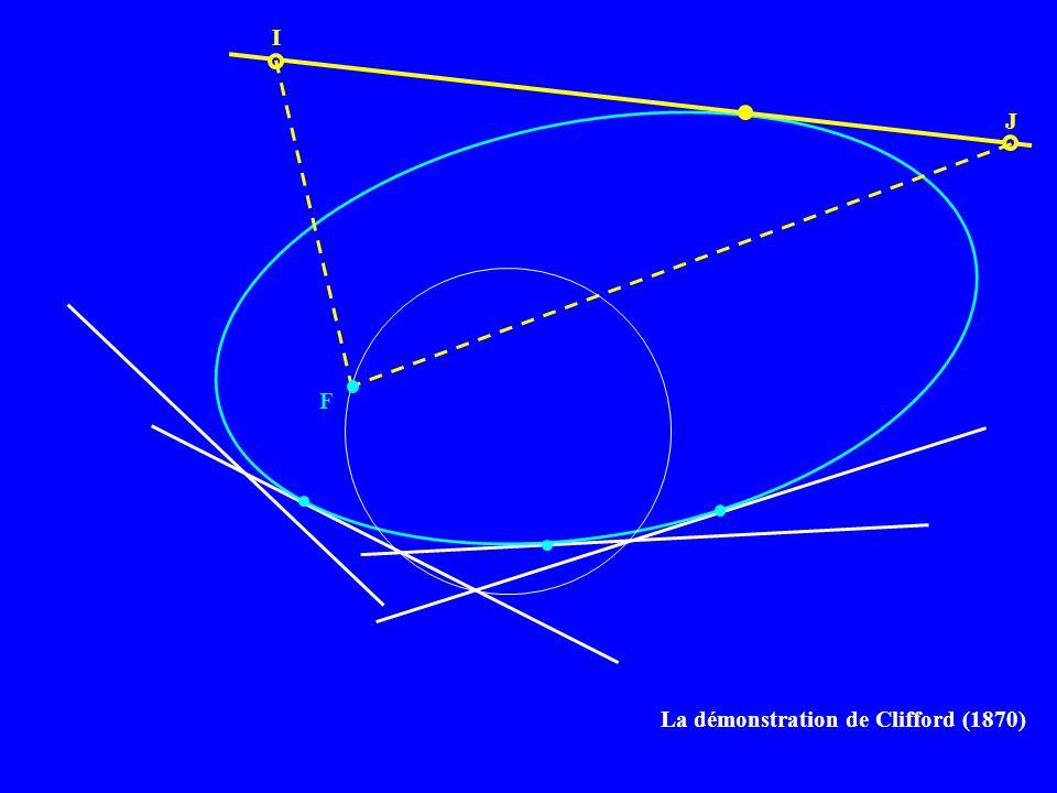 I J F La démonstration de Clifford (1870)