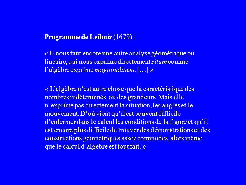 Programme de Leibniz (1679) :