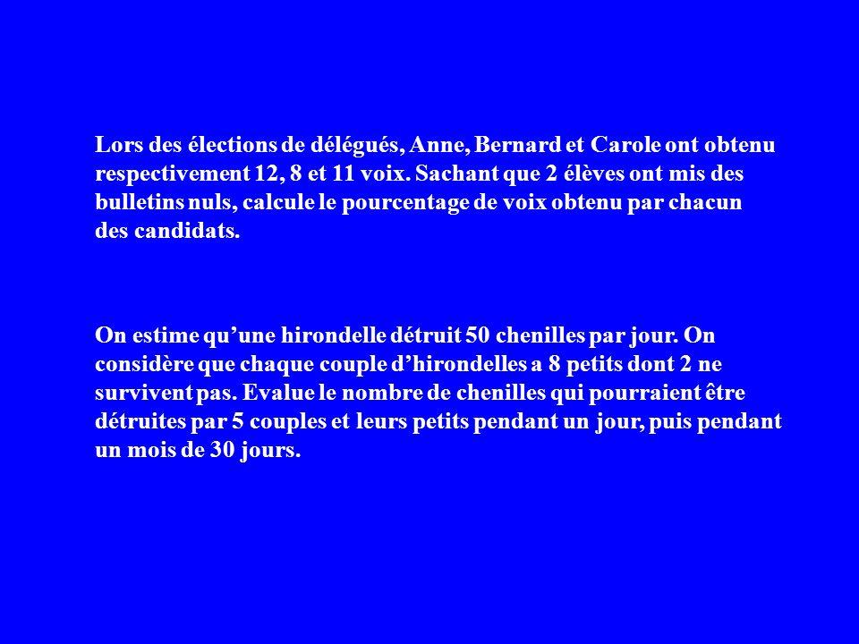 Lors des élections de délégués, Anne, Bernard et Carole ont obtenu respectivement 12, 8 et 11 voix. Sachant que 2 élèves ont mis des bulletins nuls, calcule le pourcentage de voix obtenu par chacun des candidats.