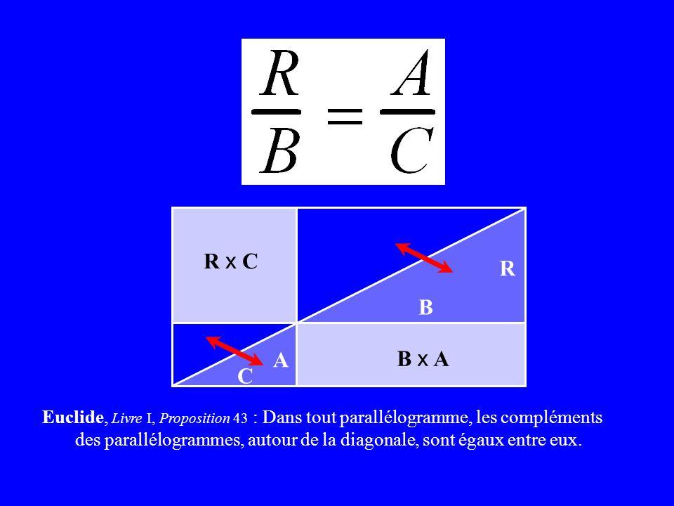 Euclide, Livre I, Proposition 43 : Dans tout parallélogramme, les compléments