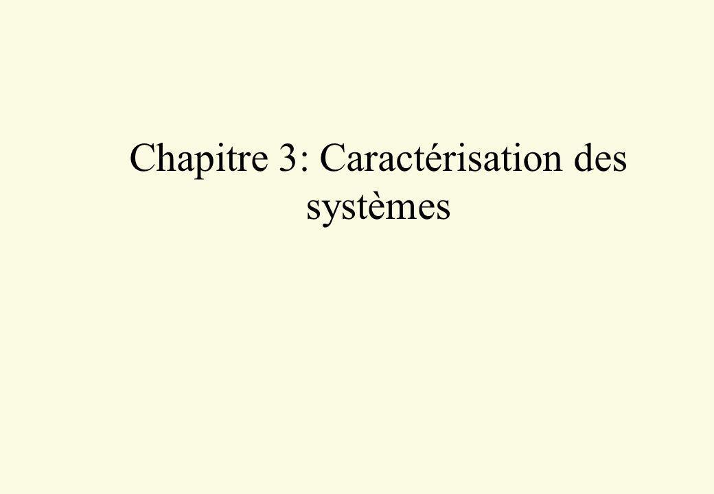 Chapitre 3: Caractérisation des systèmes
