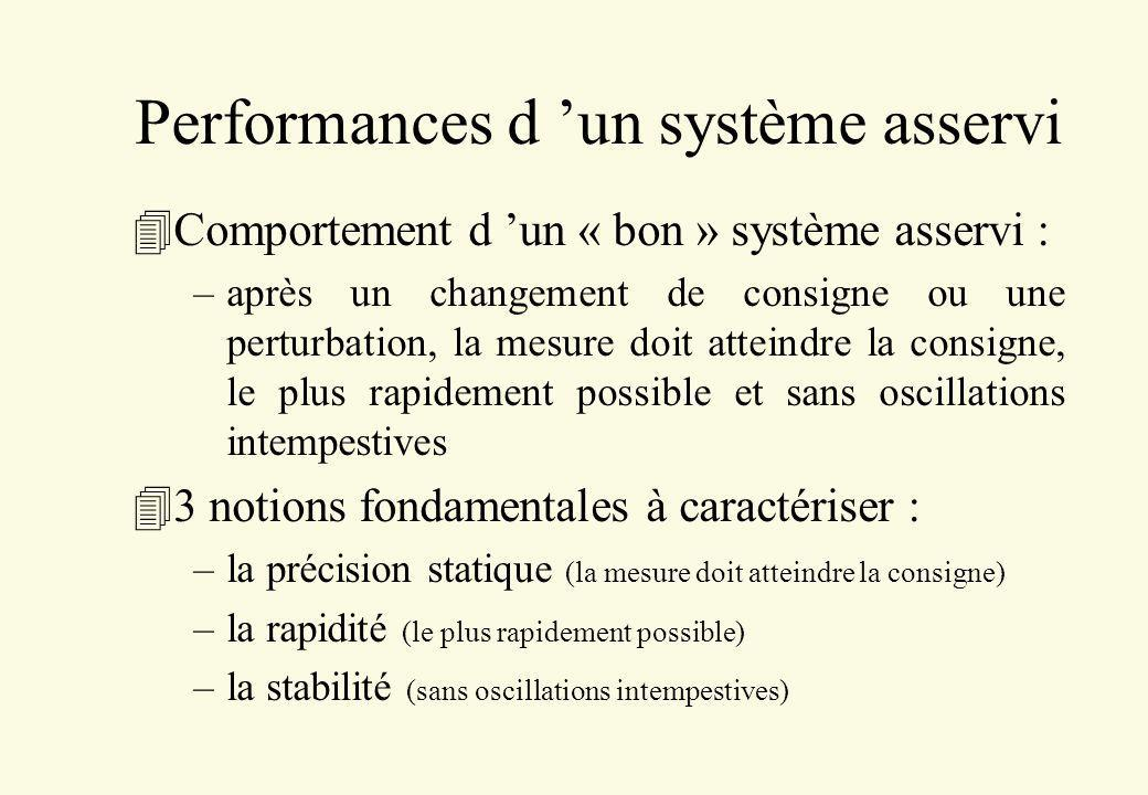 Performances d 'un système asservi