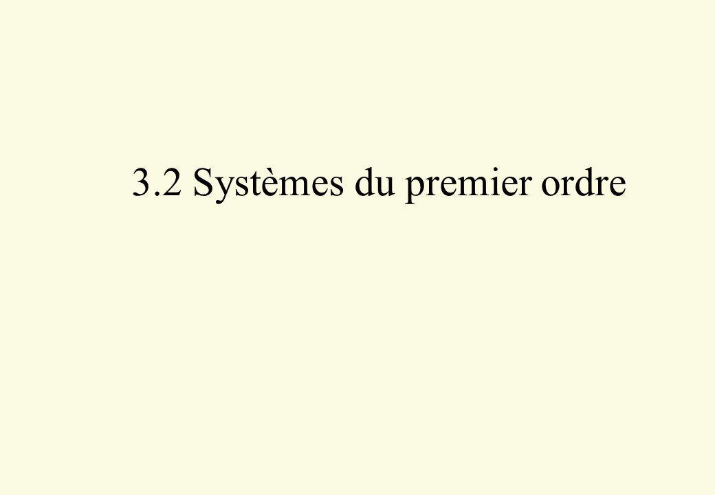 3.2 Systèmes du premier ordre