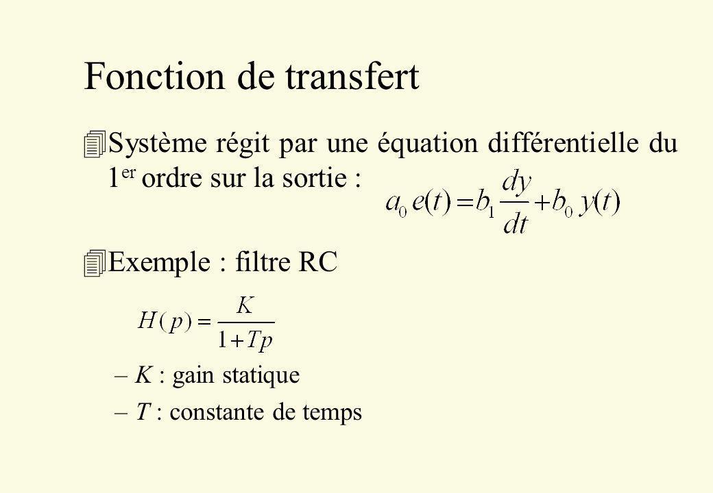 Fonction de transfert Système régit par une équation différentielle du 1er ordre sur la sortie : Exemple : filtre RC.