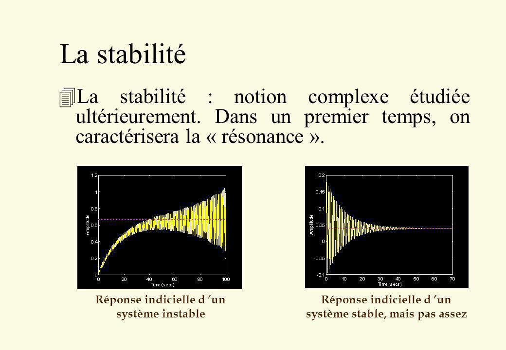 La stabilité La stabilité : notion complexe étudiée ultérieurement. Dans un premier temps, on caractérisera la « résonance ».