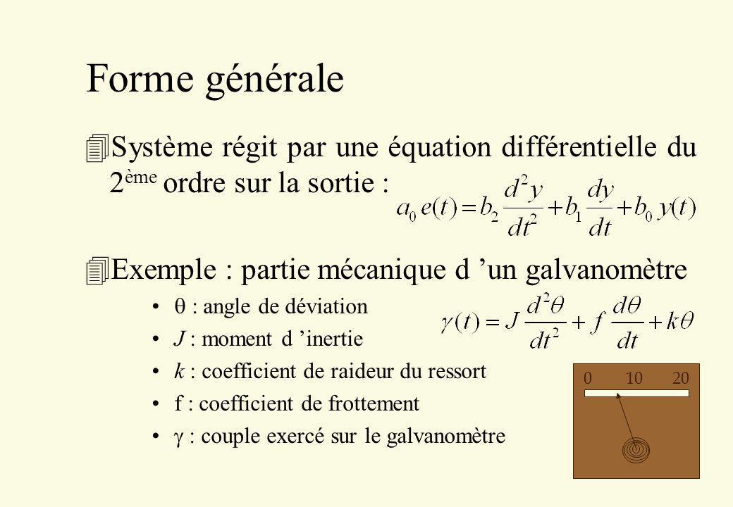 Forme générale Système régit par une équation différentielle du 2ème ordre sur la sortie : Exemple : partie mécanique d 'un galvanomètre.