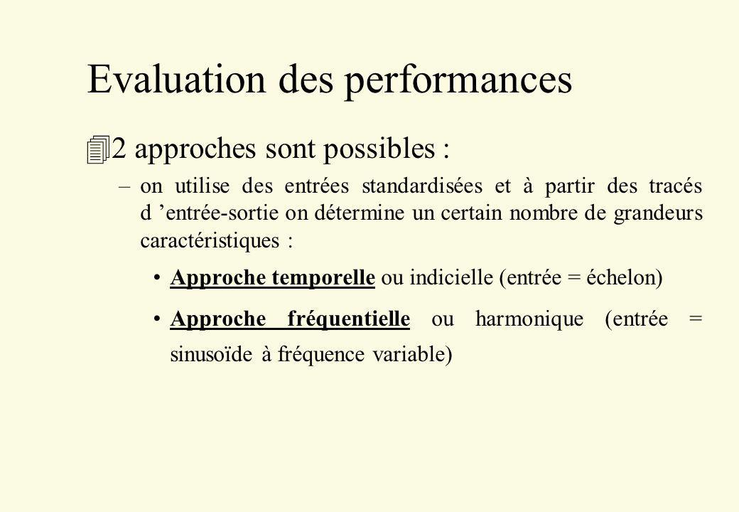 Evaluation des performances