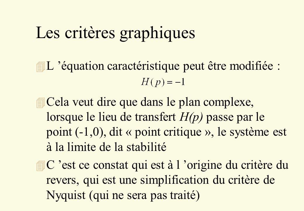 Les critères graphiques